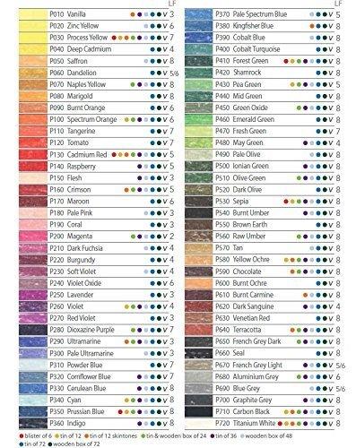 L/ápices pastel Derwent Pastel 72 colores, en estuche de madera