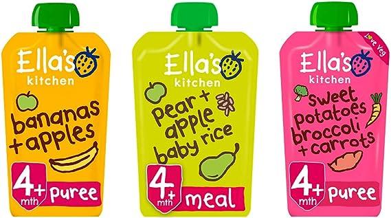 Stage 1 liquid diet in the UK