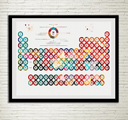 Periodic Table Watercolor Art Print Science Art Elements Modern Decor Wall - Canada Periodic Table