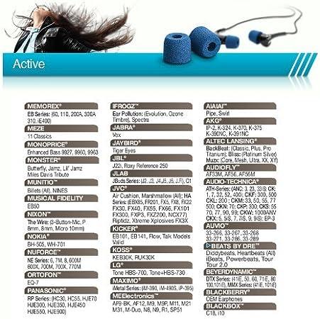 Comply S-400 - Almohadillas para auriculares: Amazon.es: Electrónica