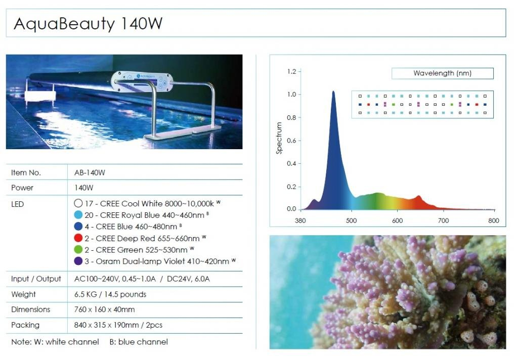Amazon com : Aqua Beauty 35w~140W 3W CREE LED Aquarium Light