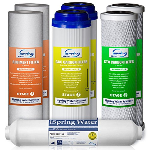 reverse osmosis filter pack - 1
