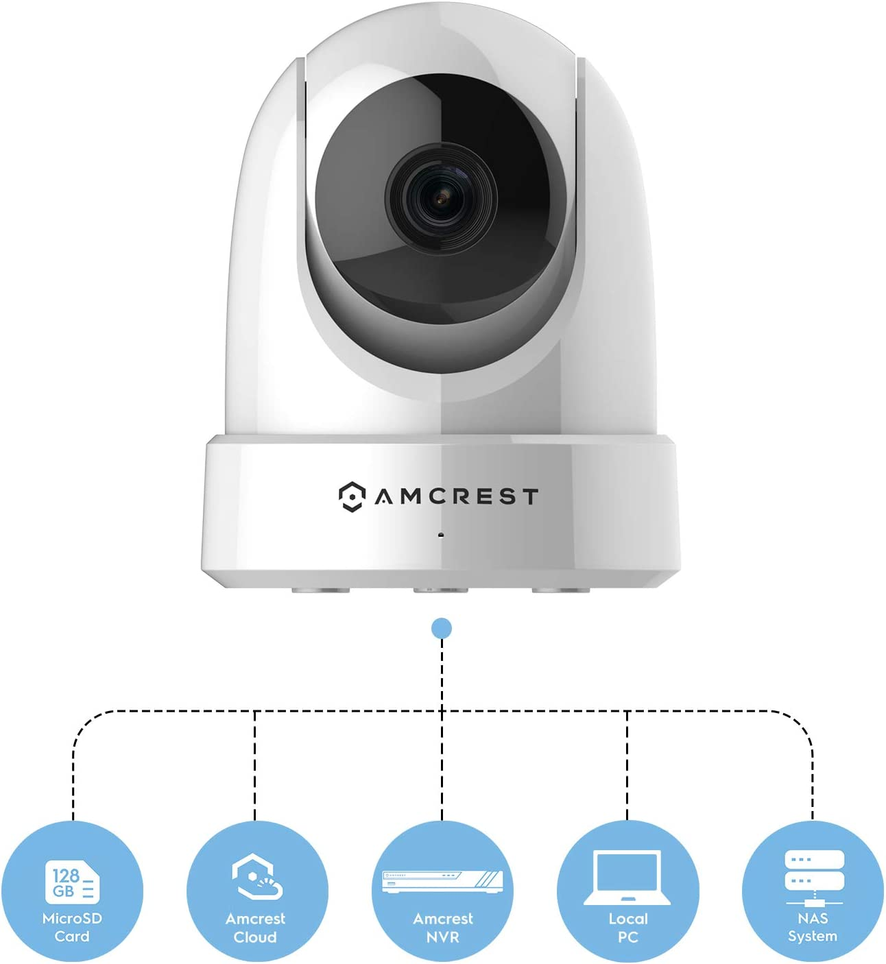 Wide 120/° FOV 2PACK-IP4M-1051W 4-Megapixel @~20FPS Remote Viewing Security IP Camera with Pan//Tilt Dual-Band 5ghz//2.4ghz Two-Way Audio 2-Pack Amcrest 4MP UltraHD Indoor WiFi Camera White