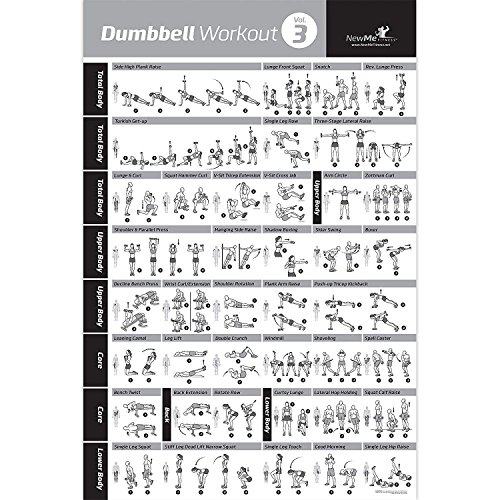 DUMBBELL EXERCISE POSTER VOL. 3 LAMINATED - Workout Strength Training Chart - Build Muscle Tone & Tighten - Home Gym Weight Lifting Routine - Body Building Guide w/ Free Weights & Resistance - 20