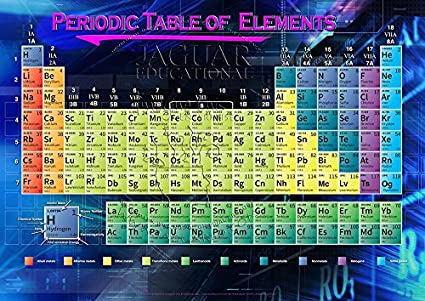 Brand new updated periodic table of elements 3ft x 4ft extra large brand new updated periodic table of elements 3ft x 4ft extra large laminated poster for chemistry urtaz Image collections