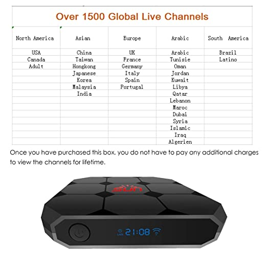 IPTV Receiver Box, 2GB RAM 16GB ROM International Global Live Channels IPTV  With 1500+ Programs From American European UK France Italy Germany Spain