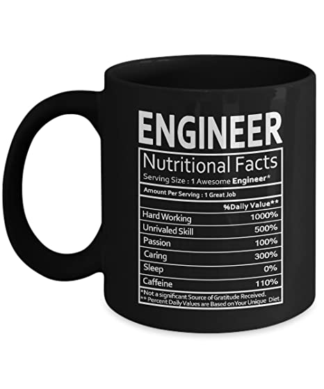 88 Birthday Gifts For Engineers