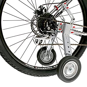 Forex training wheels products page