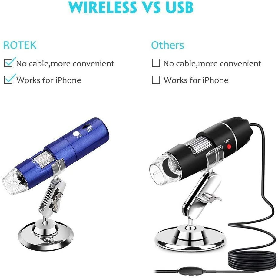 IOS Wifi Digital Microscope ROTEK Handheld USB Microscope Camera 50x and 1000x Zoom 8 LED Lights1080P HD with Professional Stand Gift for Kids Mini Microscope for Android PC Built-in Battery Table