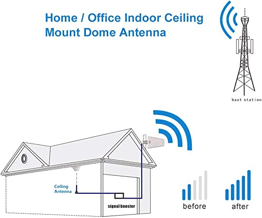 Diy Family Store Amplificador de la señal 2G 3G 4G Antena ...