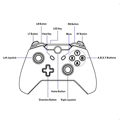 Xbox 360 Wireles Controller Diagram