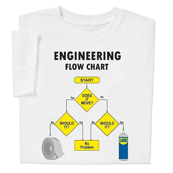 8eea8d2762 ComputerGear Funny Engineer T Shirt Flow Chart Engineering Geek Nerd Tee, S