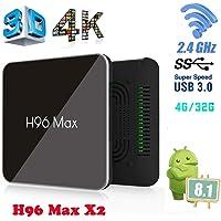 H96 MAX 4GB/32GB Android 8.1 Mini PC, Android TV Box Supports JIO TV & HotStar Apps, Amlogic S905X2 UHD 4K 1080P Bluetooth USB 3.0 Smart TV Box TX3 Mini X96 Mini MXQ Pro