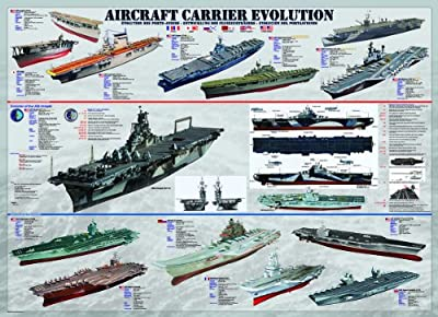 EuroGraphics Aircraft Carrier Evolution Puzzle (1000-Piece)