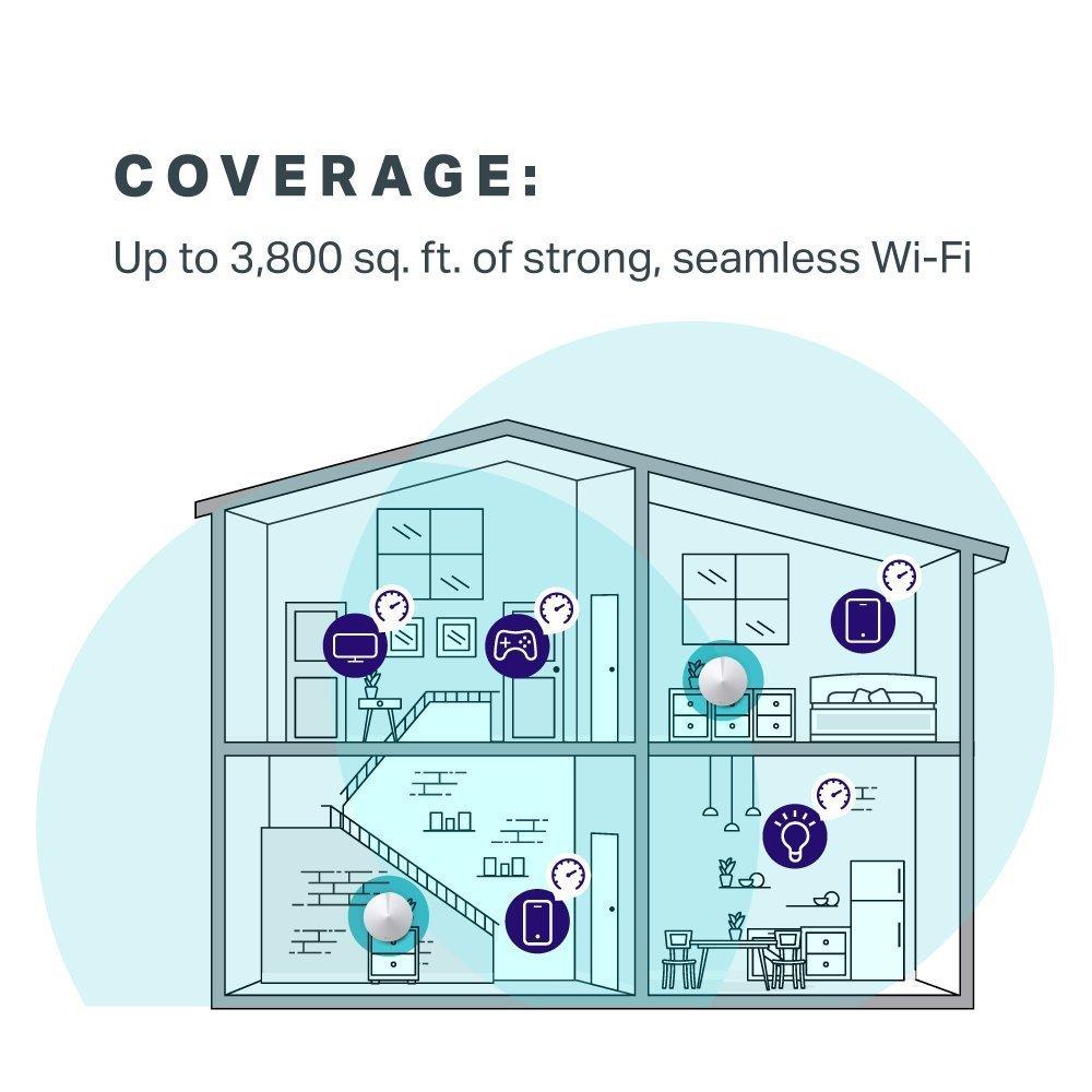 Amazon.com: TP-Link Deco M5 IEEE 802.11ac 1.27 Gbit/s Wireless ...