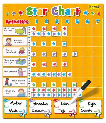 Large Star Chart by Babalu
