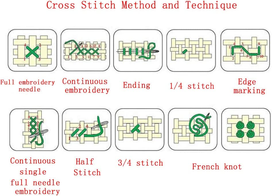 Xdodnev Cat DIY Handmade Needlework Counted 14CT Printed Cross Stitch Embroidery Kit Set Home Decoration