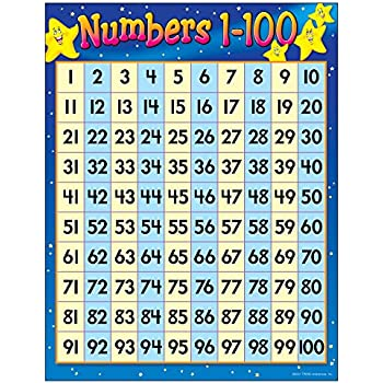 Trend Enterprises Numbers 1-100Learning Chart (T-38012)
