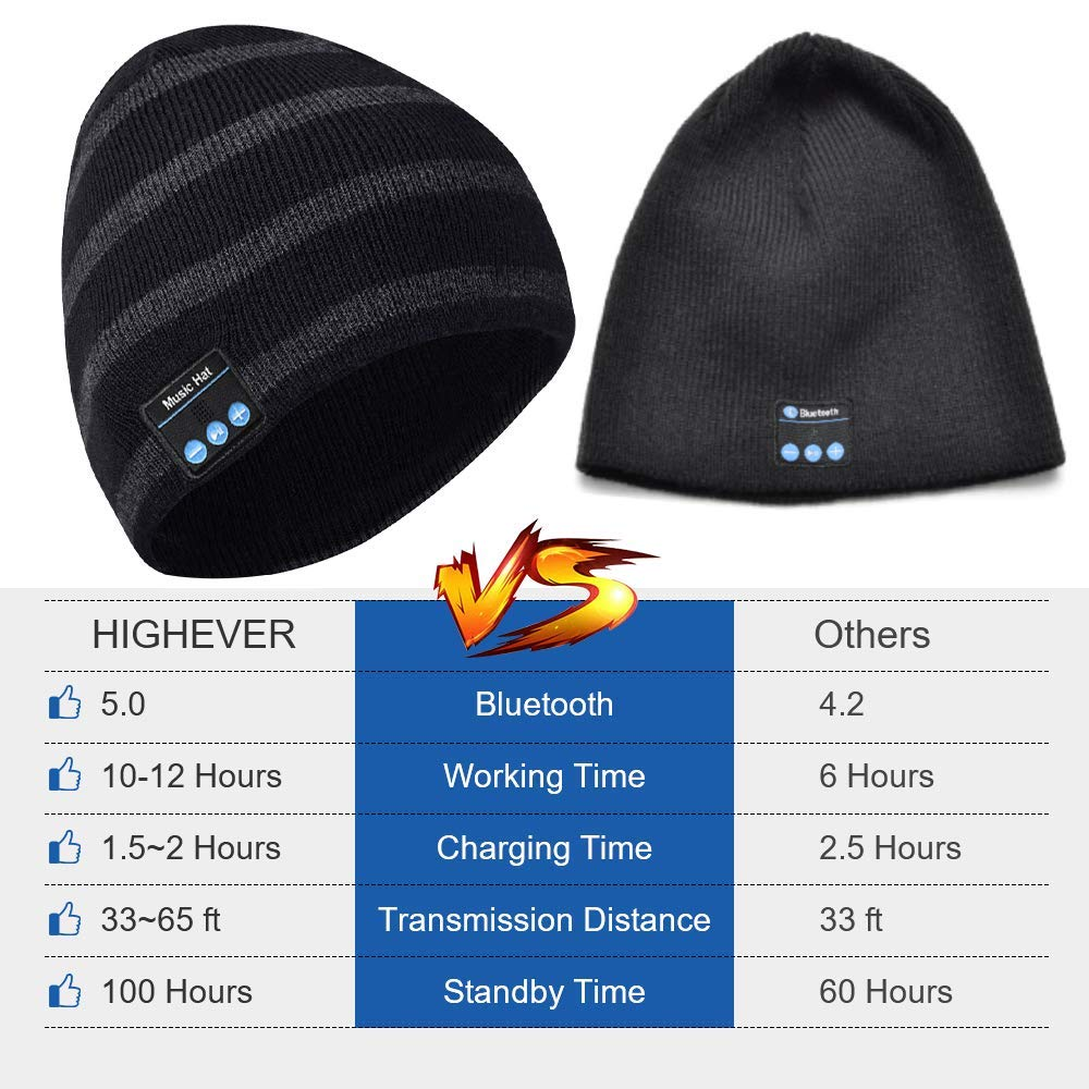 Mens Gifts Fit for Outdoor Sports Hat with Bluetooth 5.0 Gifts for Christmas Birthday Thanksgiving Day Bluetooth Beanie Wireless Washable Women Men Bluetooth Beanie hat Bluetooth Hat