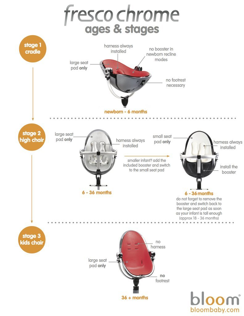bloom fresco chrome highchair starter kit / seatpads - Solar Gold (exclusive)