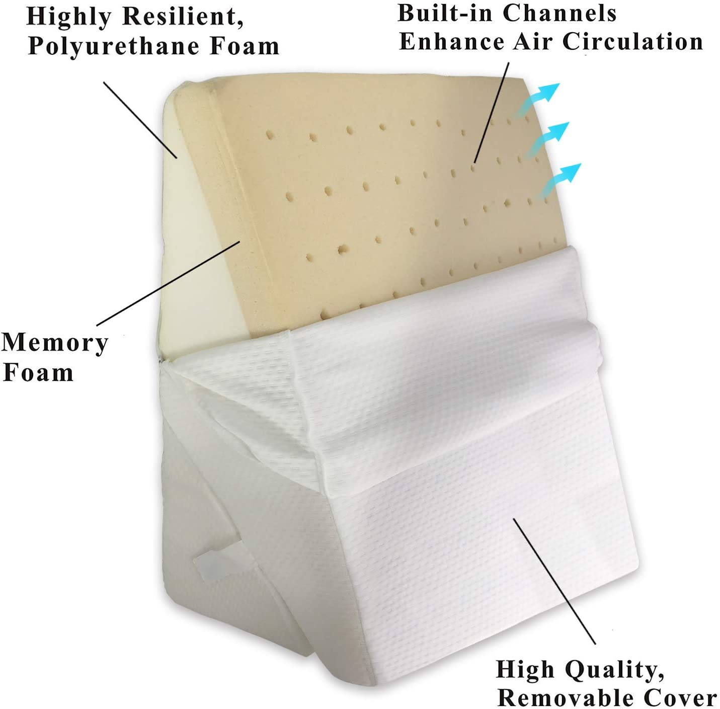 Acid Reflux Pillow,Best for Sleeping Removable Cover Back Support Pillow White, Queen Cushion Triangle Pillow Reading MARQUESS Bed Wedge Pillow with Memory Foam Top Rest or Elevation