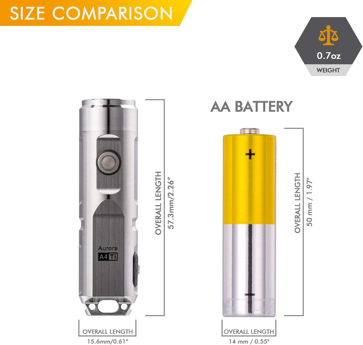 (Upgraded) RovyVon Aurora A4 Titanium Rechargeable LED Flashlight 650 Lumens EDC Mini Handheld Torches for Home Campin Hiking(Silver) Silver