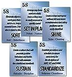 5S Series Lean Posters
