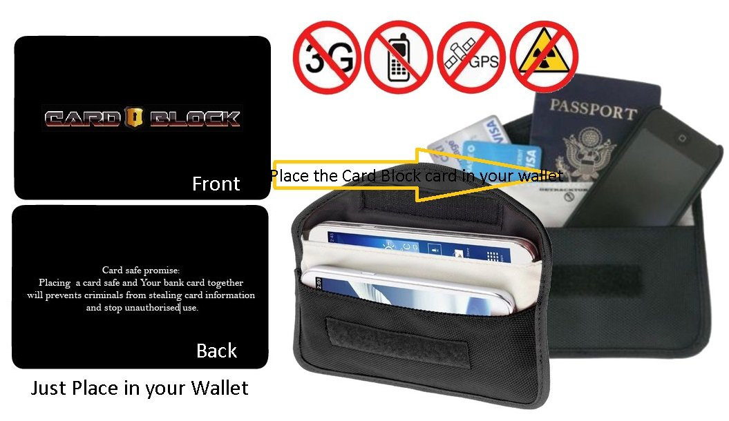 NITAAR Set of 2 RFID & NFC Credit Card Blocker Protectors Shield - Blocking Cards For Wallets & Clip Holders, Walletguard - Safeguard Antispying Antitracking Safety Contactless Slim Device