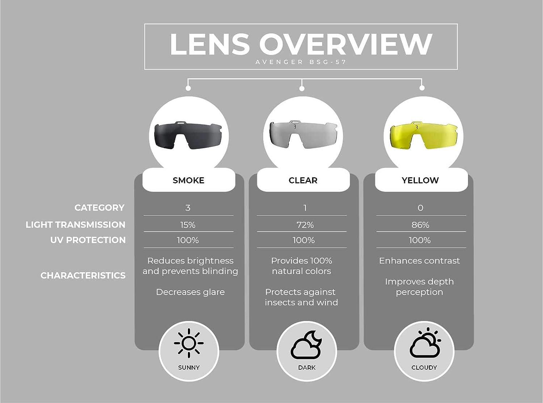matt white BBB Cycling Unisexs sport glasses Avenger One Size