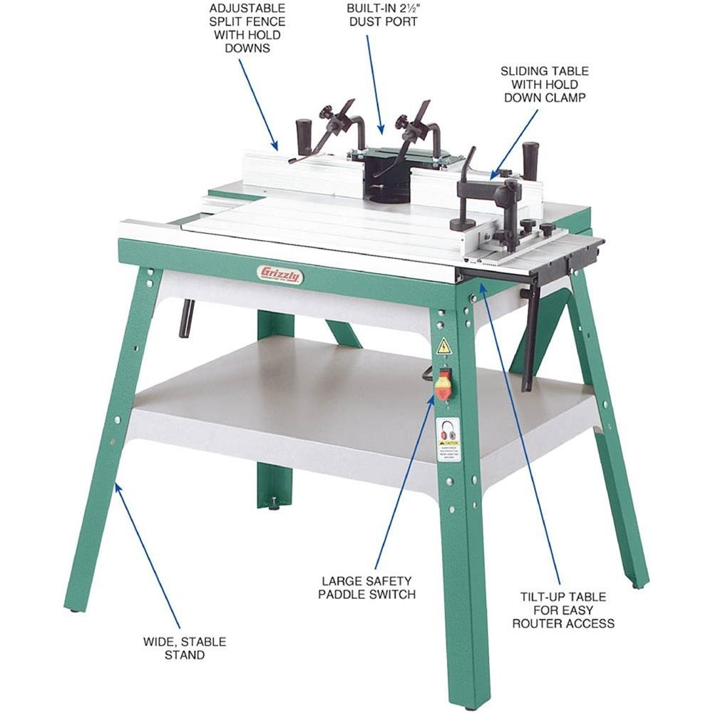 Grizzly g0528 router table table saw accessories amazon greentooth Choice Image