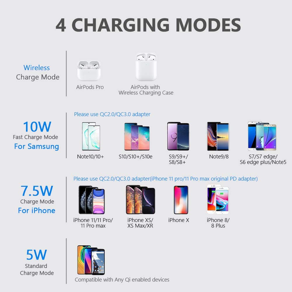 2 Pack Yootech Wireless Charger, Qi-Certified 10W Max Wireless Charging Pad Stand Bundle,Compatible with iPhone SE 2020//11//11Pro//11Pro Max//XR,Galaxy S20//Note 10//S10,AirPods Pro with 4 USB C Cable