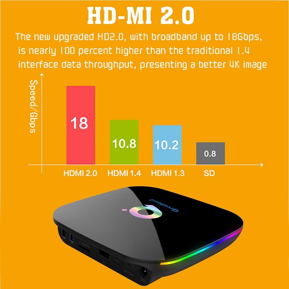 Greatlizard Android 9.0 Q Plus TV Box 4GB RAM 64GB ROM 4K HD H6 Quad Cord 2.4G WiFi Smart TV Box by Greatlizard (Image #6)
