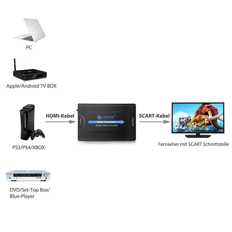HDMI zu SCART Konverter HDMI Eingang SCART Ausgang: Amazon.de ...