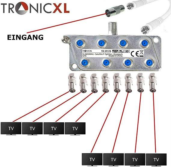 TronicXL 4251504198847 8 Compartimento IEC distribuidor distribuidor de antena TV Cable adaptador Cable Televisión ZB para unitymedia