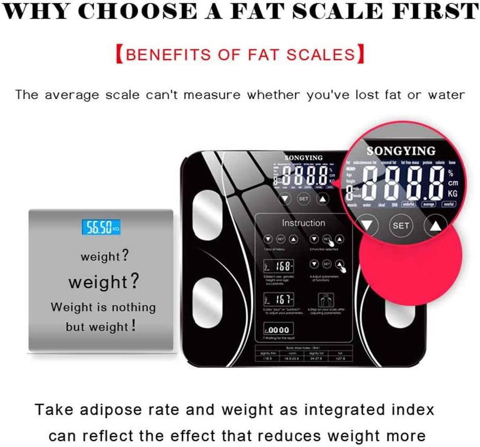 fasloyu Body Scale, Digital Body Weight Scale, LED Display Weighing Scale - Instant Know Your Health Index Without Phone App (Pink) Black