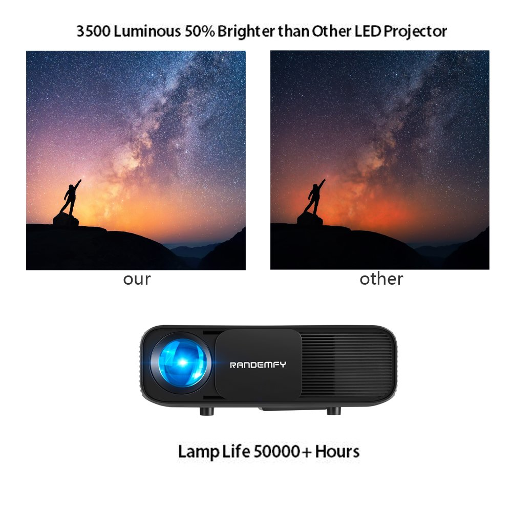 RANDEMFY 1080P HD Projector LED Home Movie 3500Luminous Efficiency LCD Portable Projector for Office Home Cinema Theater Movies Entertainment Laptop Games Party Support USB HDMI VGA AV Amazon Fire TV by RANDEMFY (Image #2)