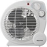 Pelonis Hc 0179 Ceramic Heater Model Energy Efficient Temperature Control Adjustable