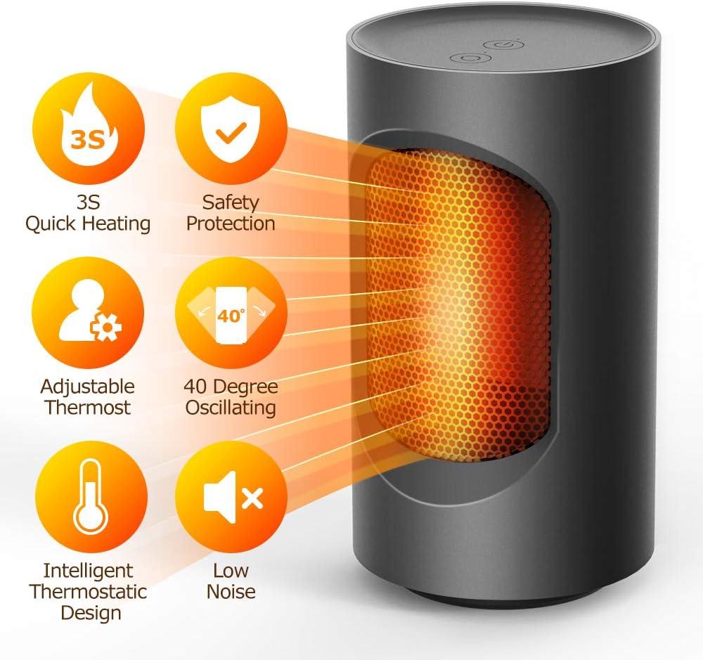 Calentador eléctrico de espacio, Calentador de espacio personal ...