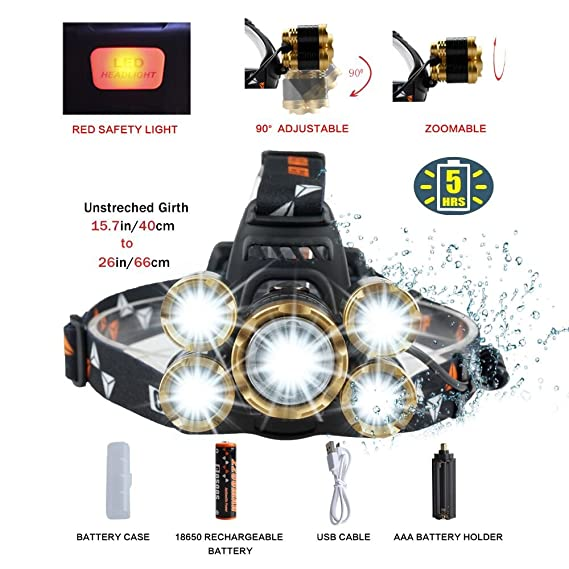 Review Brightest Headlamps Flashlight,with Rechargeable