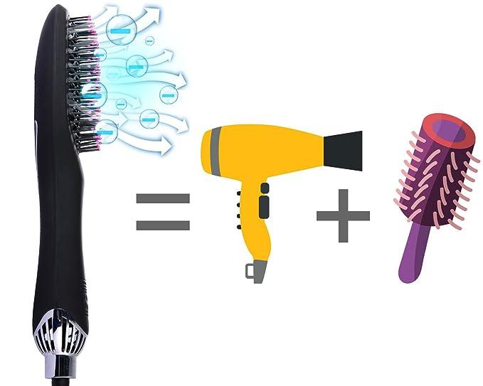 Secador de pelo de ion negativo de 450 Watts (LED, con el peine de cepillo, gráfico, moda frío de aire caliente, arreglo de la temperatura, para todos los ...