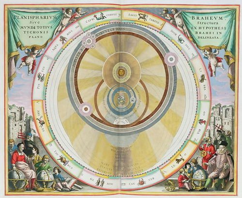 (Andreas Cellarius Map showing Tycho Brahe's System of Planetary Orbits, from ...)