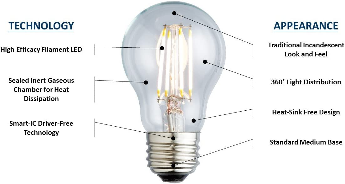Light Bulb B10 12-Pack Archipelago Dimmable LED Filament Candelabra Warm White 2 Watt UL Listed 2700K Clear Glass Omnidirectional E26 Medium Base