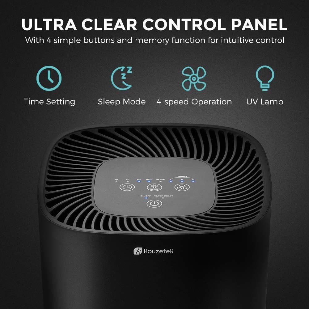 Houzetek purificador de Aire con True HEPA, Limpiador de Aire para ...