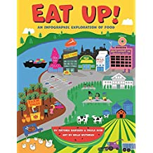 Eat Up: An Infographic Exploration of Food