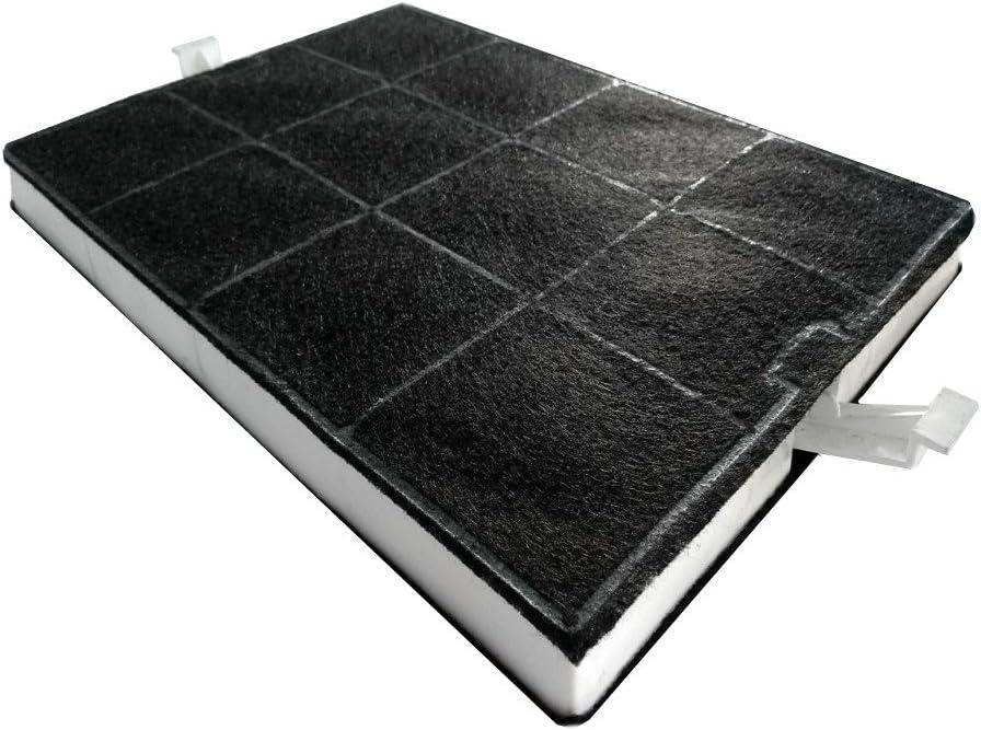 Keenberk – Filtro de carbón activo para varias campanas extractoras y campanas de Bosch, Siemens, Neff, Gaggenau & Balay, apto para accesorios 00351210/351210, DHZ5160, KF001010, LZ51600, Z5114X0: Amazon.es: Grandes electrodomésticos