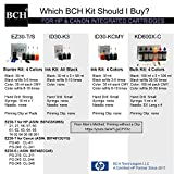 BCH Dye Ink Cartridge Refill Kit for HP 21 56 27 60