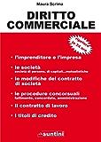 Diritto Commerciale (Suntini)