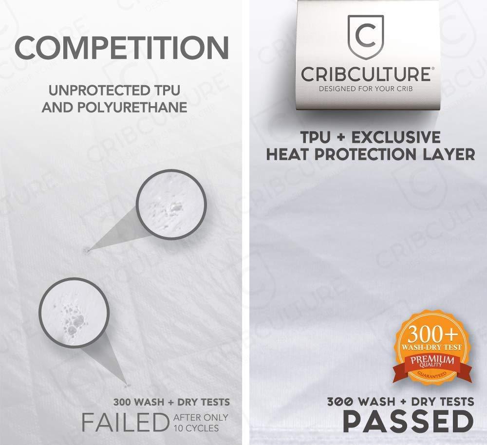 Waterproof Pack N Play Mattress Pad - Fitted Baby Playard Crib Mattress Pad, Mini & Portable Mattresses - Hypoallergenic, Absorbent - 27'' x 39'' x 5'' - Classic White