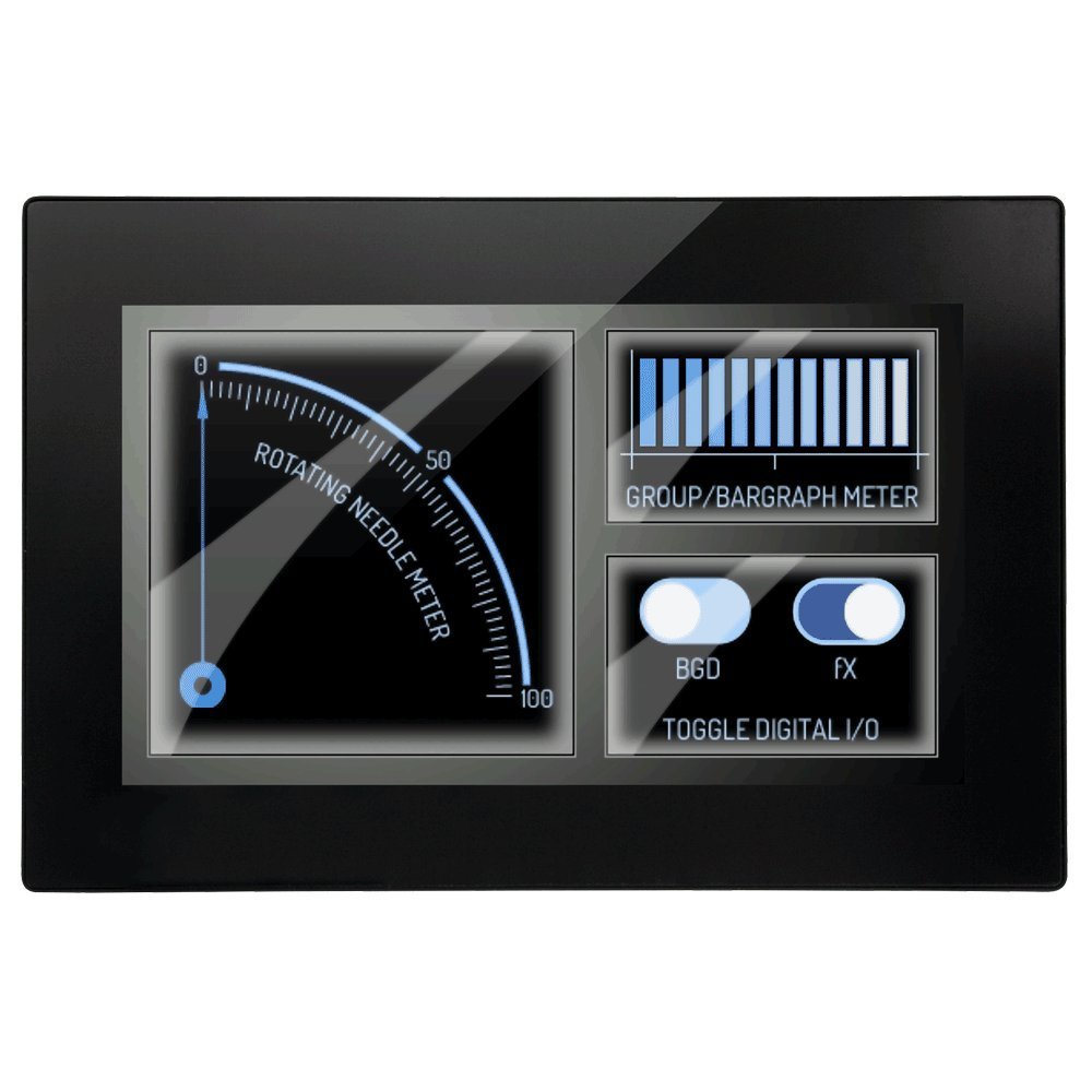 Dwyer Graphical User Interface Panel Meter, SPPM2-43
