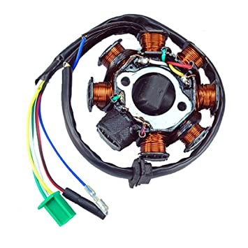 61tA20z9DQL._SY355_ amazon com new ac magneto stator 8 coil 8 pole 5 wire gy6 125cc gy6 stator wiring diagram at eliteediting.co